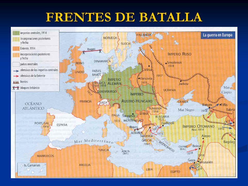 FRENTES DE BATALLA
