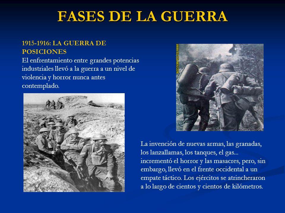 FASES DE LA GUERRA 1915-1916: LA GUERRA DE POSICIONES El enfrentamiento entre grandes potencias industriales llevó a la guerra a un nivel de violencia y horror nunca antes contemplado.