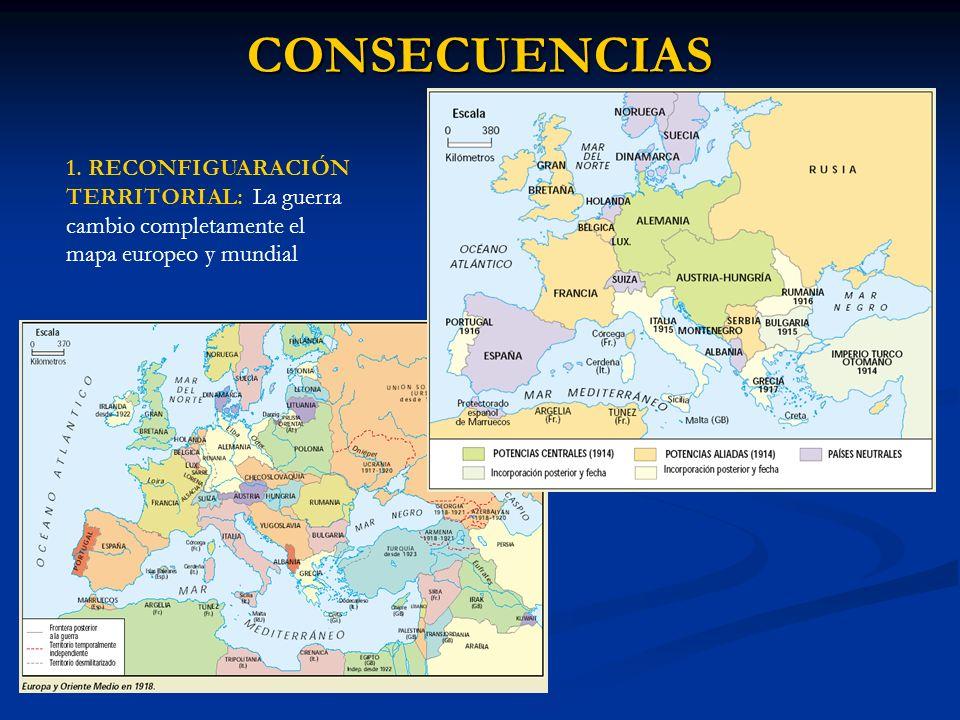 CONSECUENCIAS 1.
