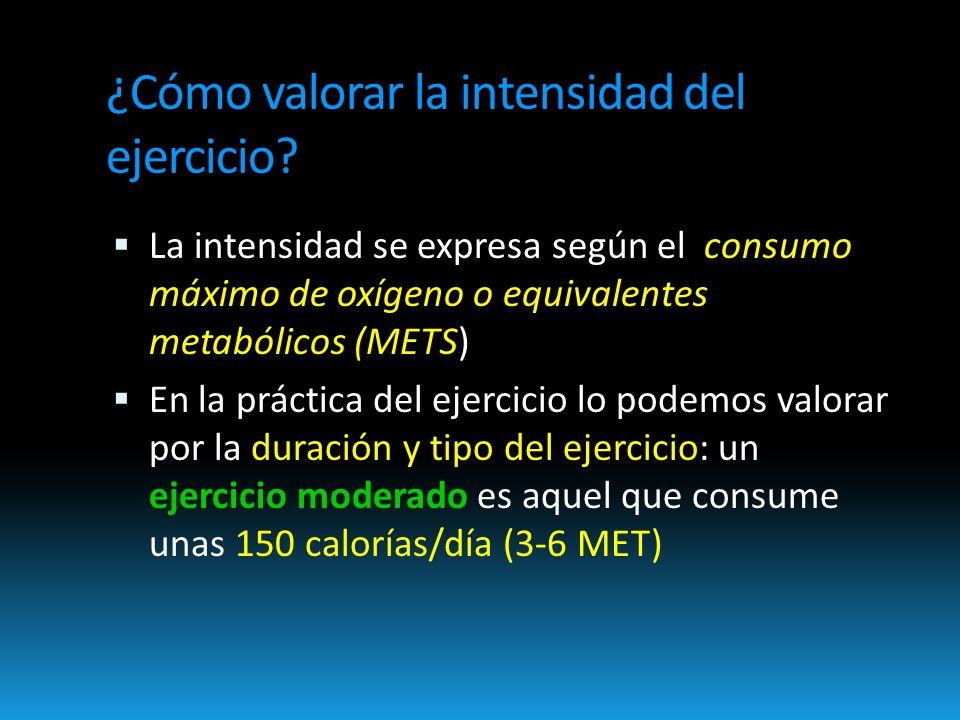 ¿Cómo valorar la intensidad del ejercicio.