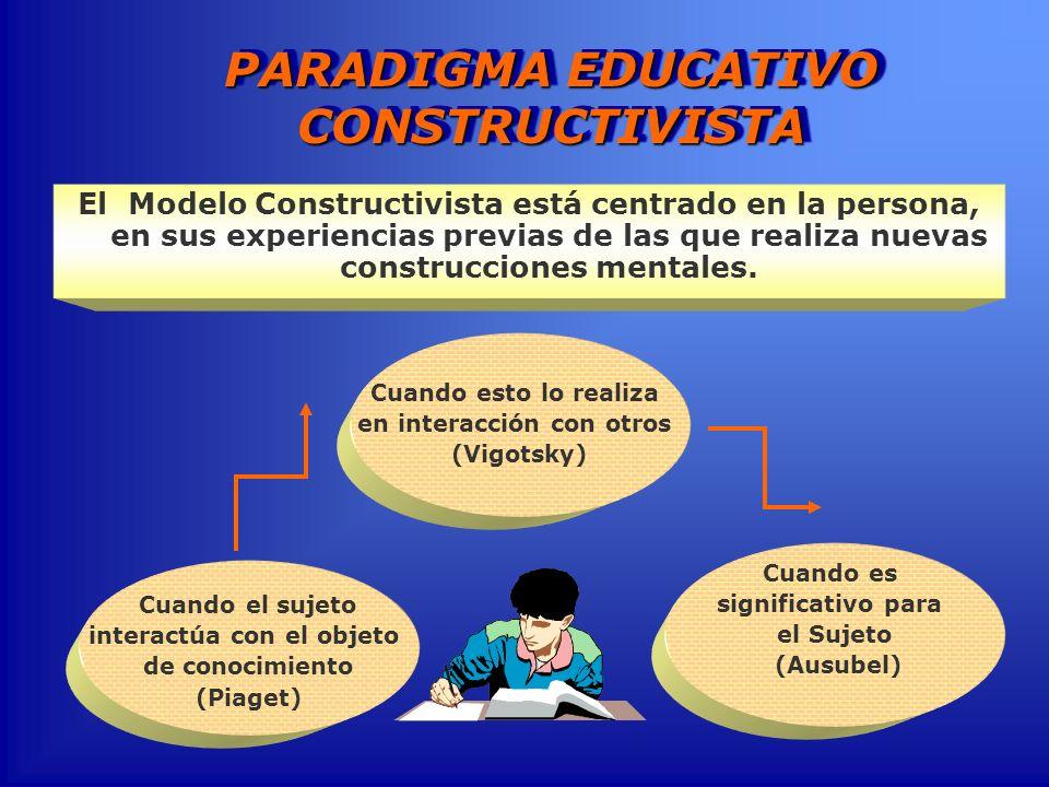 El Modelo Constructivista está centrado en la persona, en sus experiencias previas de las que realiza nuevas construcciones mentales. Cuando es signif