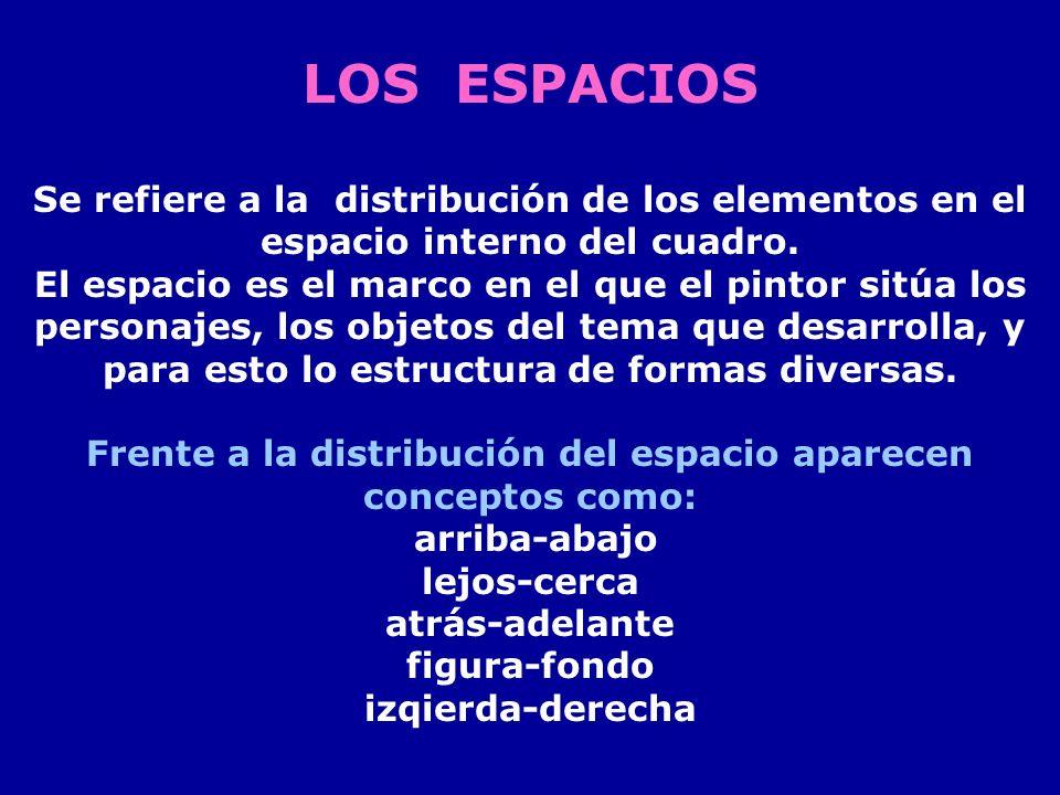 LOS ESPACIOS Se refiere a la distribución de los elementos en el espacio interno del cuadro. El espacio es el marco en el que el pintor sitúa los pers