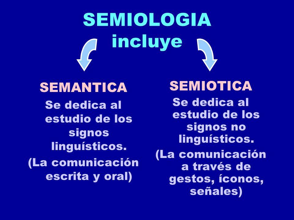 SEMIOLOGIA incluye SEMANTICA Se dedica al estudio de los signos linguísticos. (La comunicación escrita y oral) SEMIOTICA Se dedica al estudio de los s
