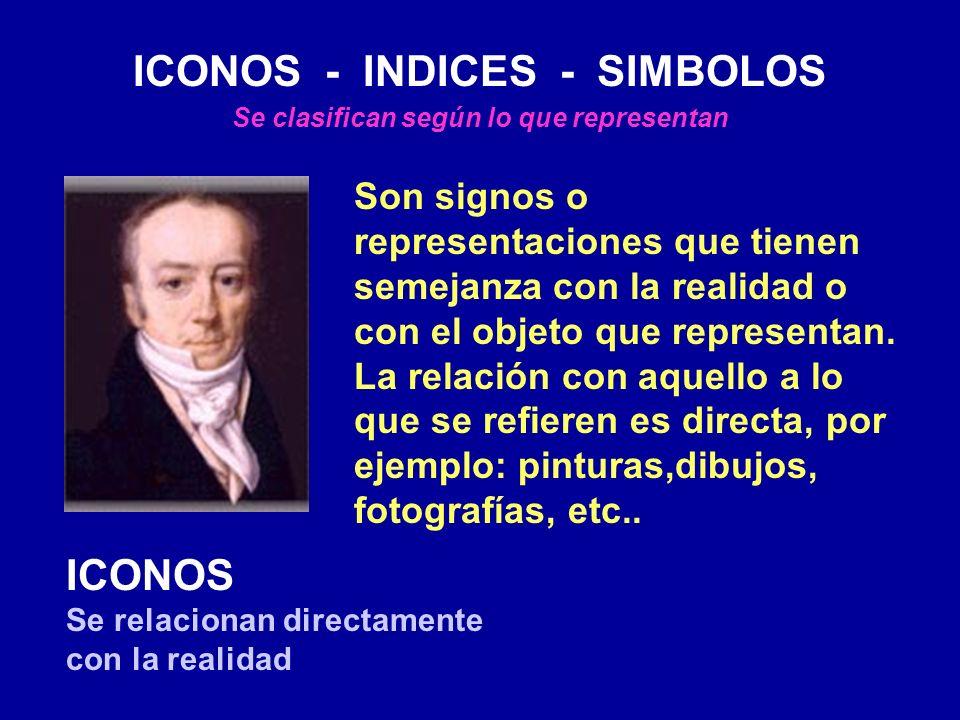ICONOS Se relacionan directamente con la realidad ICONOS - INDICES - SIMBOLOS Se clasifican según lo que representan Son signos o representaciones que