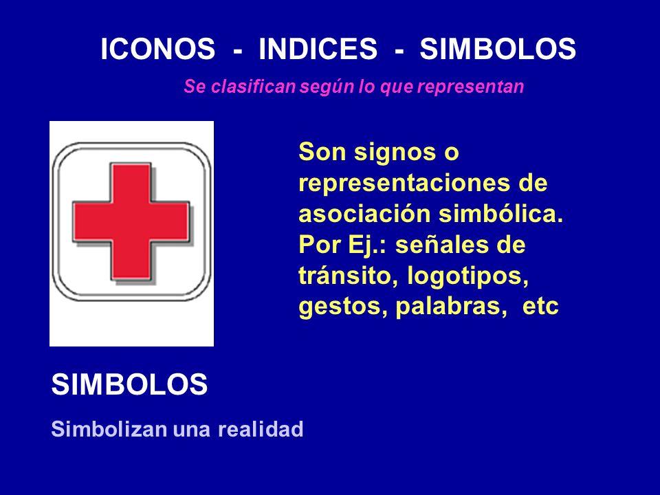 SIMBOLOS Simbolizan una realidad ICONOS - INDICES - SIMBOLOS Se clasifican según lo que representan Son signos o representaciones de asociación simból