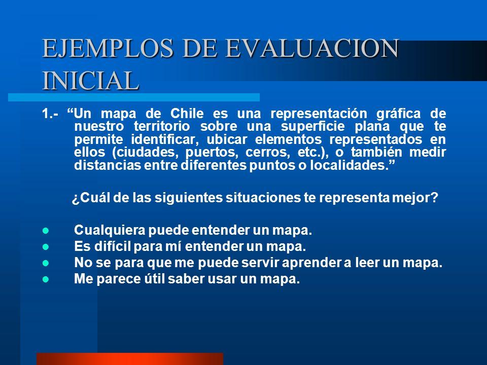 EJEMPLOS DE EVALUACION INICIAL 1.- Un mapa de Chile es una representación gráfica de nuestro territorio sobre una superficie plana que te permite iden