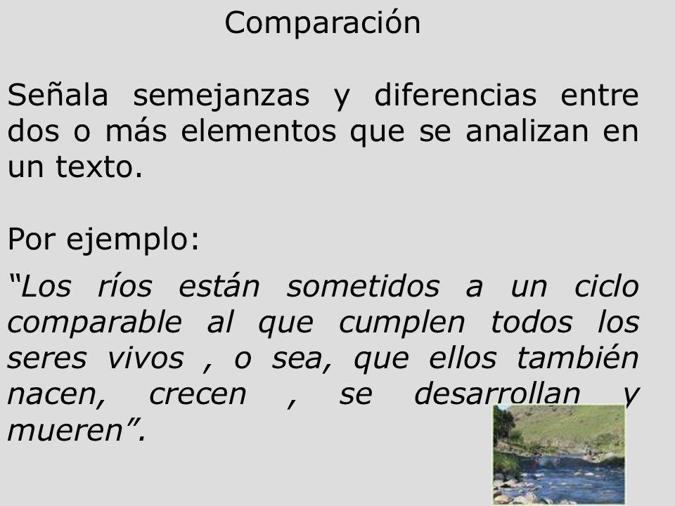 Comparación Señala semejanzas y diferencias entre dos o más elementos que se analizan en un texto. Por ejemplo: Los ríos están sometidos a un ciclo co