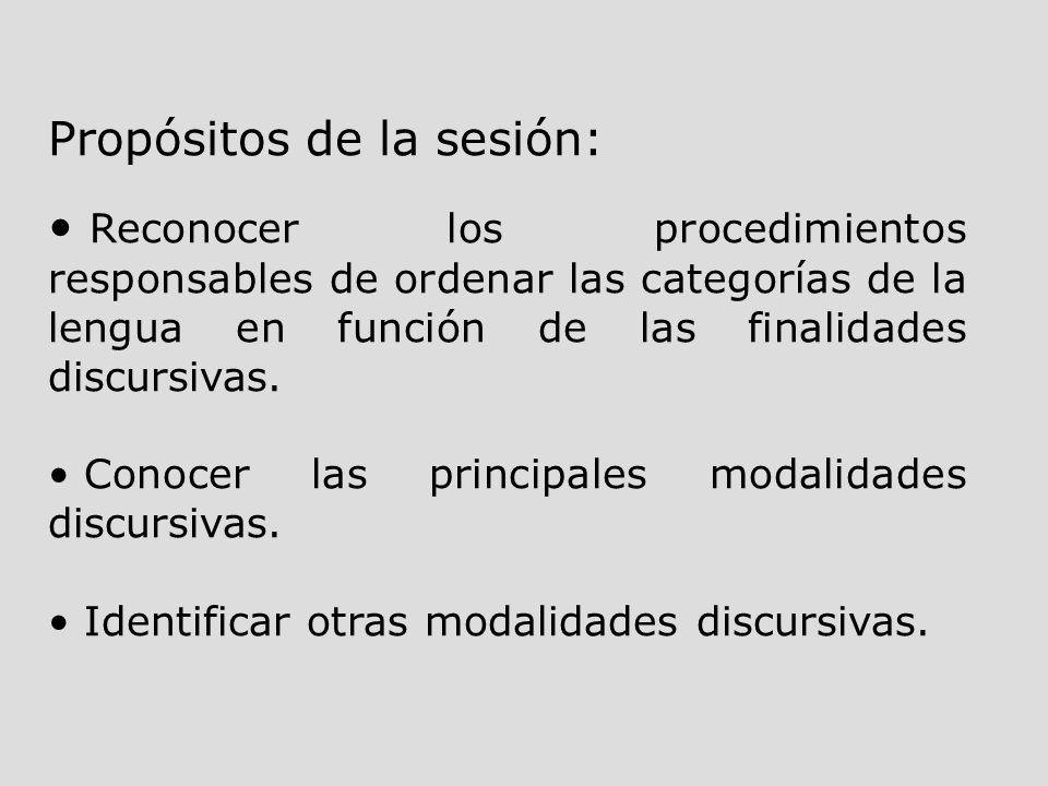 Propósitos de la sesión: Reconocer los procedimientos responsables de ordenar las categorías de la lengua en función de las finalidades discursivas. C