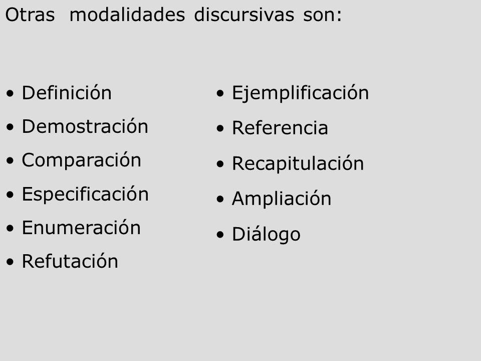 Otras modalidades discursivas son: Definición Demostración Comparación Especificación Enumeración Refutación Ejemplificación Referencia Recapitulación