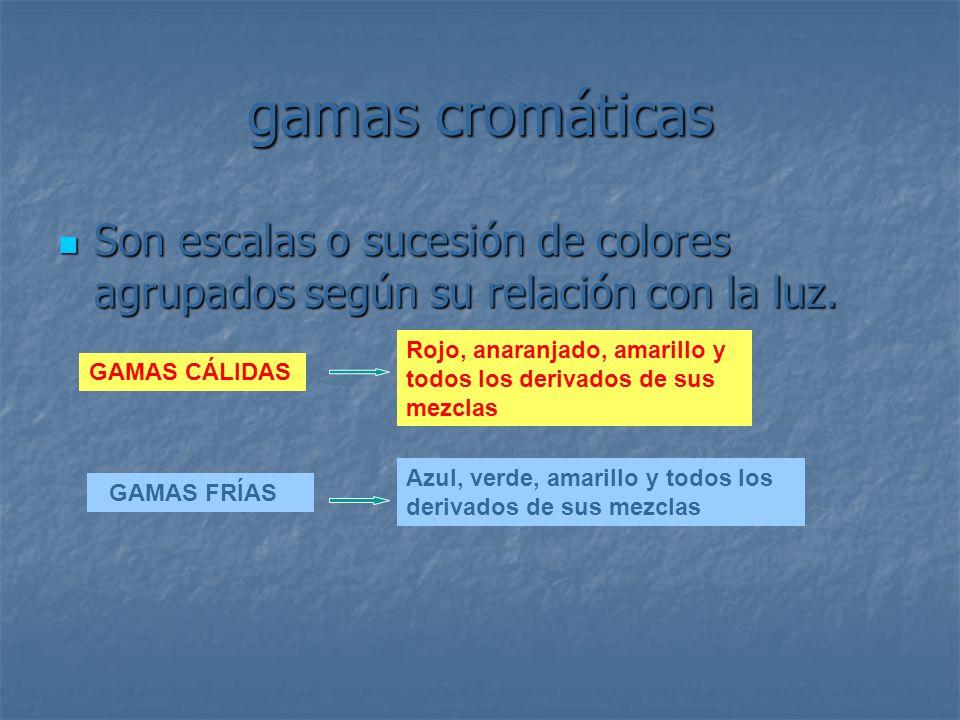 gamas cromáticas Son escalas o sucesión de colores agrupados según su relación con la luz. Son escalas o sucesión de colores agrupados según su relaci