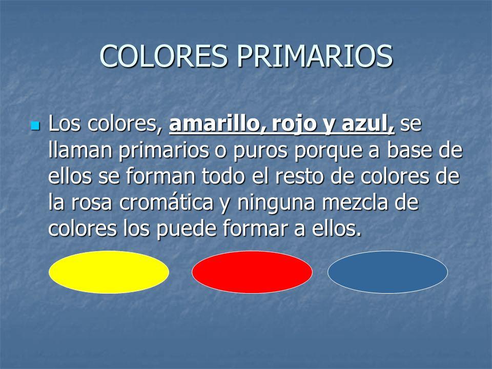 COLORES PRIMARIOS Los colores, amarillo, rojo y azul, se llaman primarios o puros porque a base de ellos se forman todo el resto de colores de la rosa