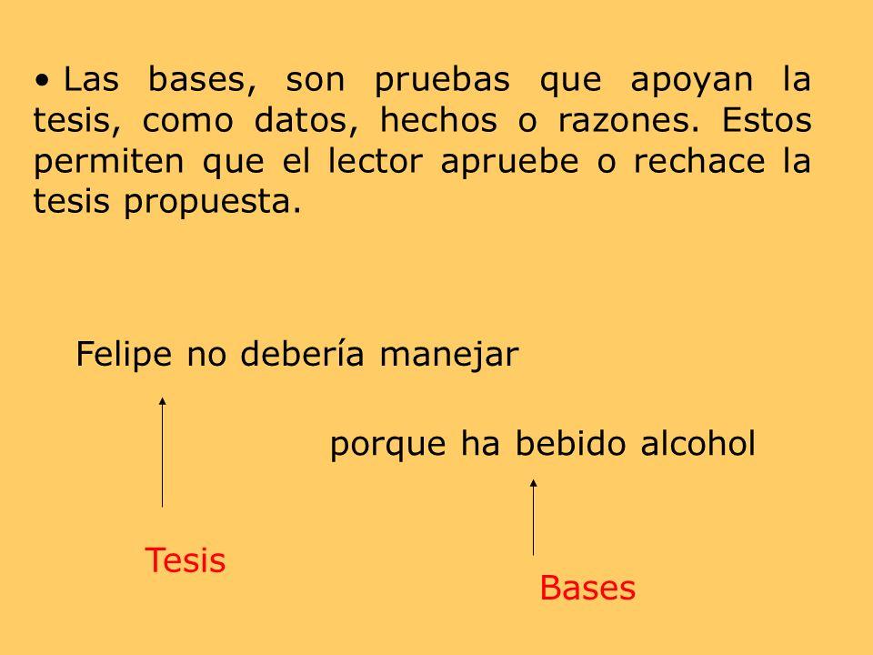 Las bases, son pruebas que apoyan la tesis, como datos, hechos o razones. Estos permiten que el lector apruebe o rechace la tesis propuesta. Felipe no