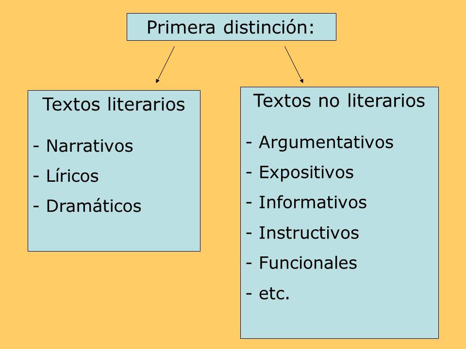 Primera distinción: Textos literarios - Narrativos - Líricos - Dramáticos Textos no literarios - Argumentativos - Expositivos - Informativos - Instruc