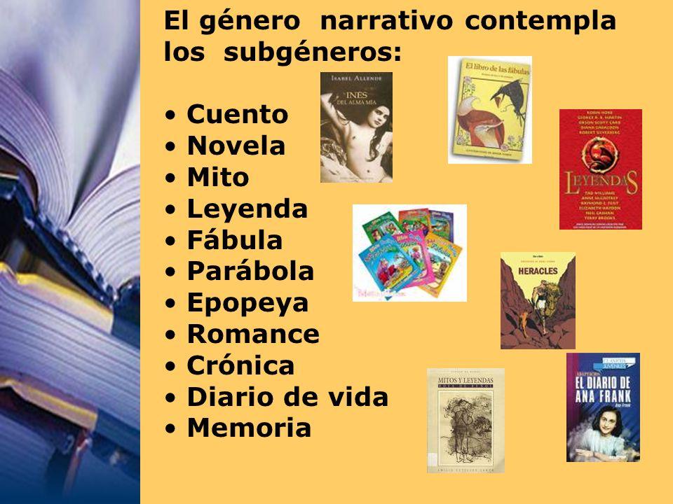 El género narrativo contempla los subgéneros: Cuento Novela Mito Leyenda Fábula Parábola Epopeya Romance Crónica Diario de vida Memoria