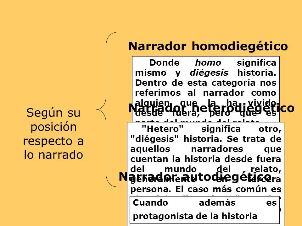 Según su posición respecto a lo narrado Narrador homodiegético Donde homo significa mismo y diégesis historia. Dentro de esta categoría nos referimos