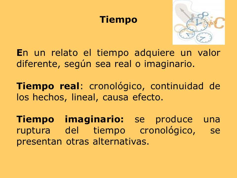 Tiempo En un relato el tiempo adquiere un valor diferente, según sea real o imaginario. Tiempo real: cronológico, continuidad de los hechos, lineal, c