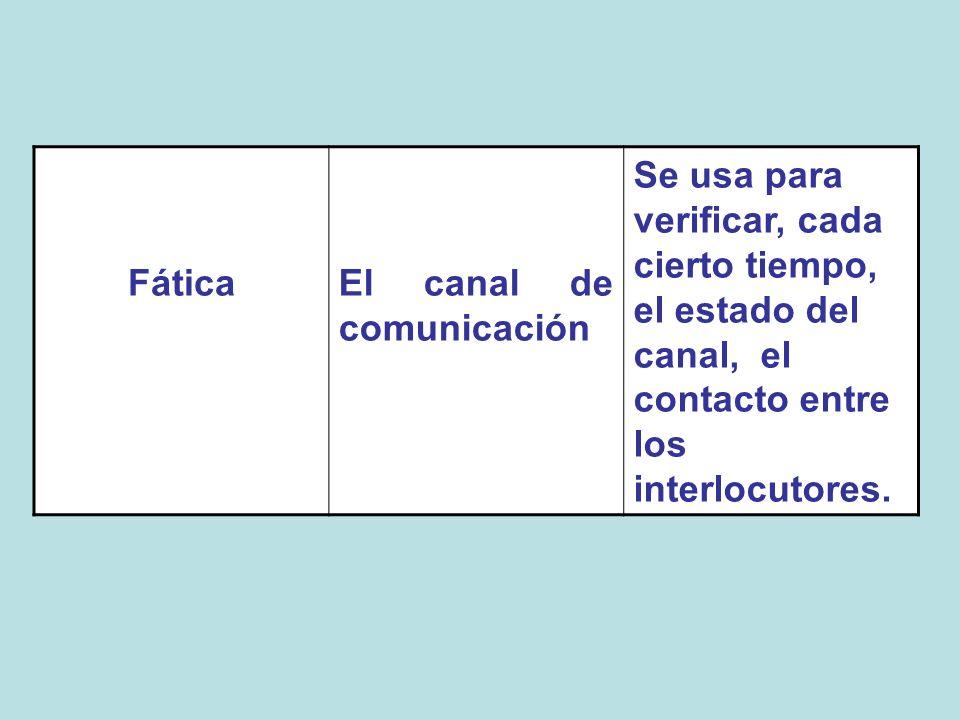 FáticaEl canal de comunicación Se usa para verificar, cada cierto tiempo, el estado del canal, el contacto entre los interlocutores.