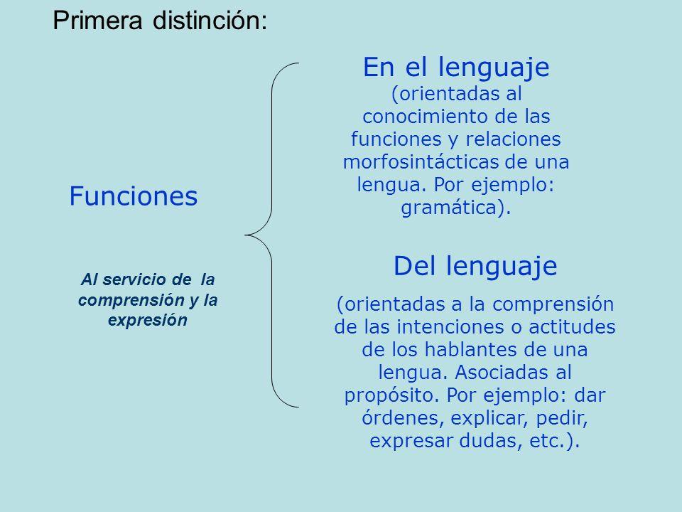 Funciones Al servicio de la comprensión y la expresión En el lenguaje (orientadas al conocimiento de las funciones y relaciones morfosintácticas de un