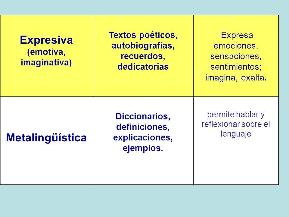 Expresiva (emotiva, imaginativa) Textos poéticos, autobiografías, recuerdos, dedicatorias Expresa emociones, sensaciones, sentimientos; imagina, exalt