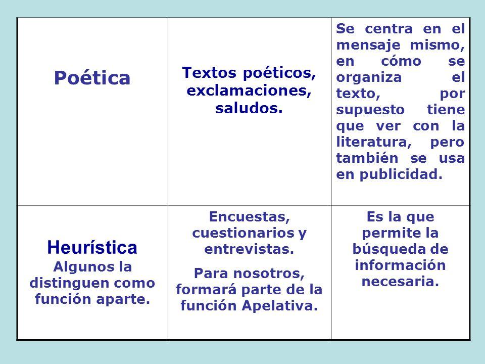 Poética Textos poéticos, exclamaciones, saludos. Se centra en el mensaje mismo, en cómo se organiza el texto, por supuesto tiene que ver con la litera