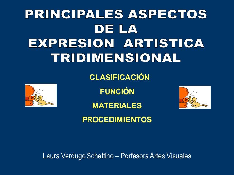 CLASIFICACIÓN FUNCIÓN MATERIALES PROCEDIMIENTOS Laura Verdugo Schettino – Porfesora Artes Visuales