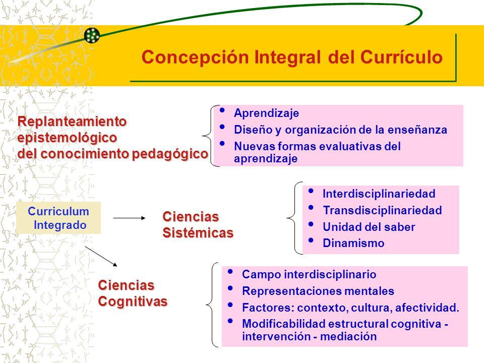 ¿Qué tipo de Concepción Curricular sería la más adecuada para la innovación innovacióncurricular?