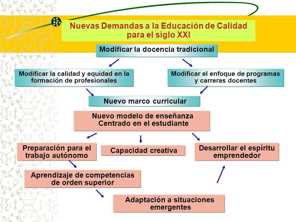 Los nuevos escenarios educativos en el Siglo XXI El Nuevo Curriculum de la Educación Chilena NECESITAMOS NUEVAS FORMAS DE PENSAR, PARA HACER FRENTE A