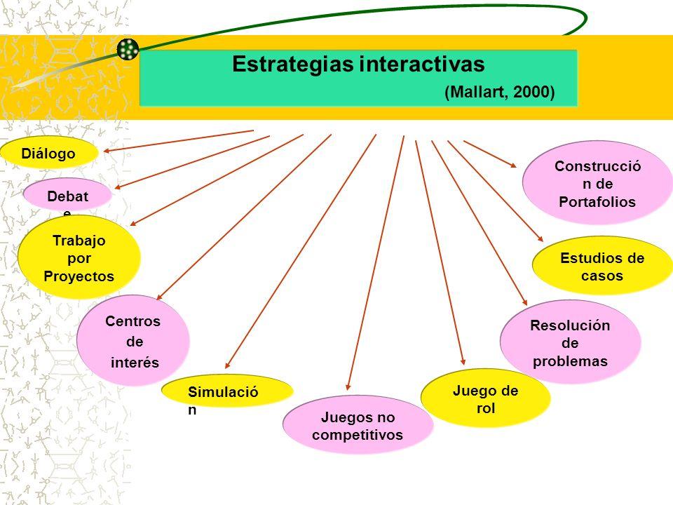 ¿Qué estrategias se deben enseñar? Estrategias para la adquisición de información. Estrategias para la comprensión y organización conceptual de la inf