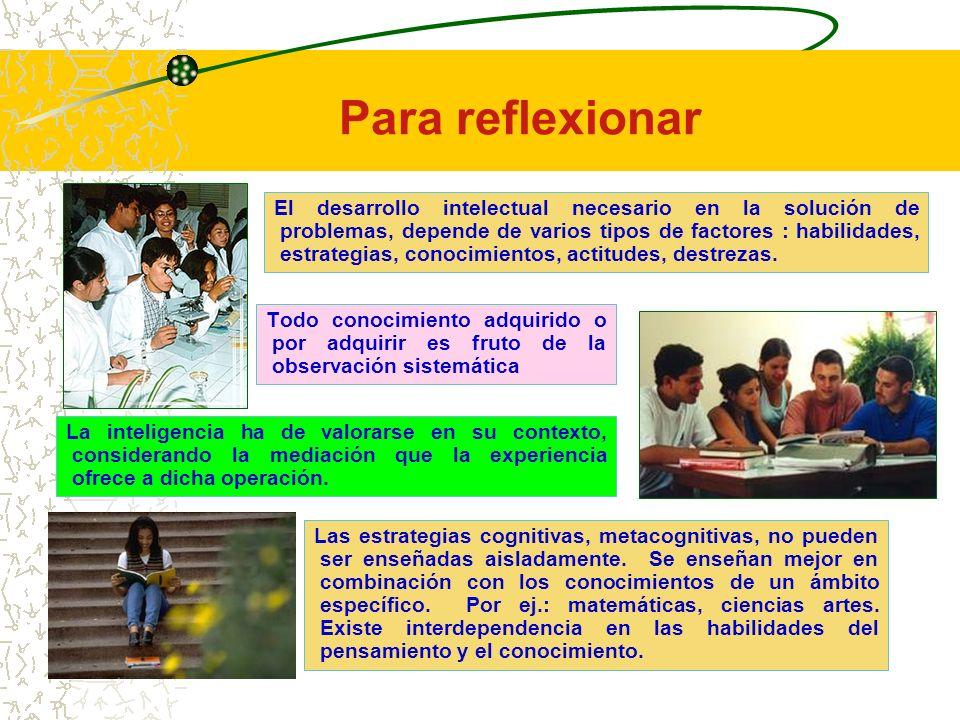 Indicadores Transferencia Utilización del conocimiento y de la experiencia Metacognición Lenguaje preciso Disposición para resolver problemas Indicado