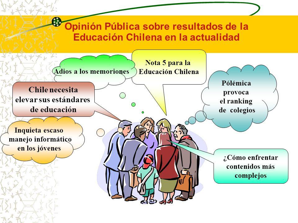 Preocupación pública INNOVACIONES EN LA EDUCACION DE CALIDAD Concepto multidimensional Depende de la visión, ideales institucionales Educación de cali