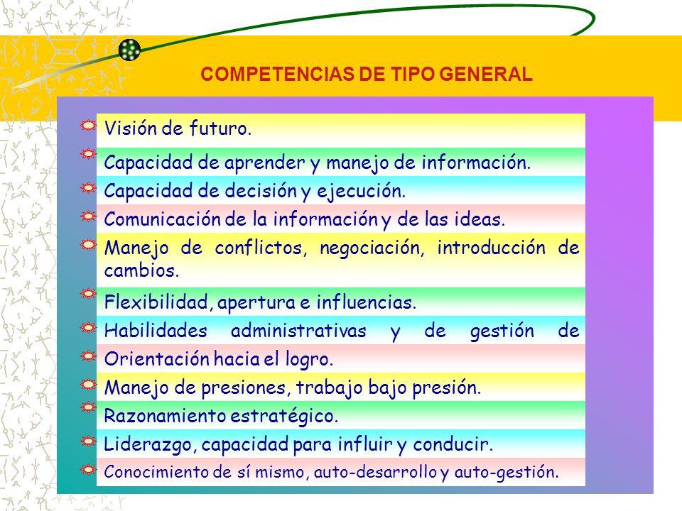 Capacidad de aprender y manejo de información.Capacidad de decisión y ejecución.
