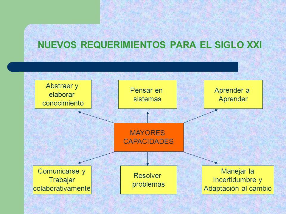 Procedimientos para Desarrollar Destrezas del Pensamiento Pasos a seguir para desarrollar el análisis: 1.