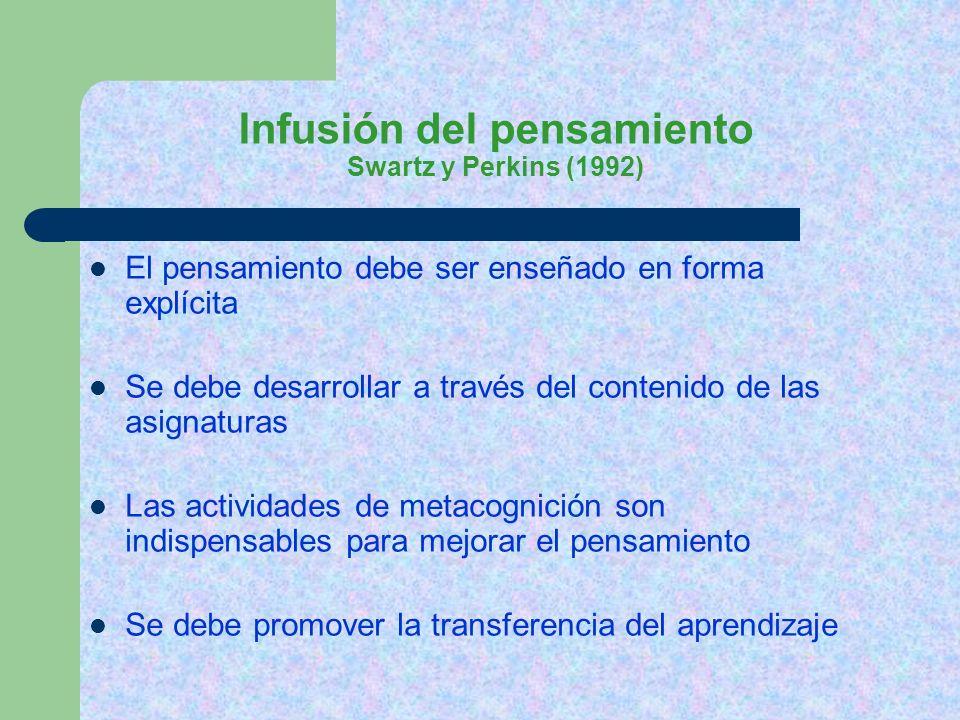 Infusión del pensamiento Swartz y Perkins (1992) El pensamiento debe ser enseñado en forma explícita Se debe desarrollar a través del contenido de las