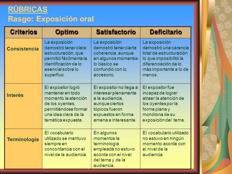 RÚBRICAS Rasgo: Exposición oral CriteriosOptimoSatisfactorioDeficitario Consistencia La exposición demostró tener clara estructuración, que permitió f