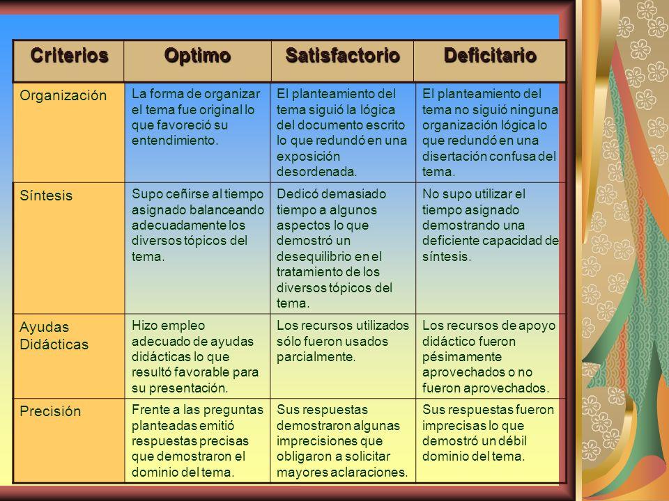 CriteriosOptimoSatisfactorioDeficitario Organización La forma de organizar el tema fue original lo que favoreció su entendimiento. El planteamiento de