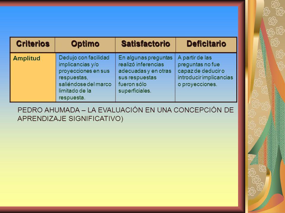 CriteriosOptimoSatisfactorioDeficitario Amplitud Dedujo con facilidad implicancias y/o proyecciones en sus respuestas, saliéndose del marco limitado d
