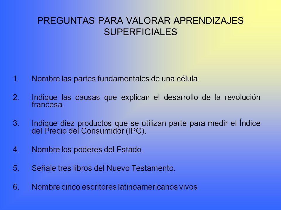 PREGUNTAS PARA VALORAR APRENDIZAJES SUPERFICIALES 1.Nombre las partes fundamentales de una célula.