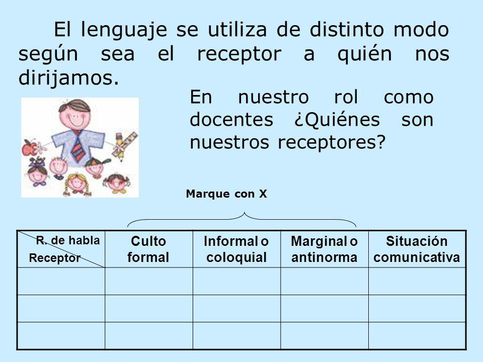 El lenguaje se utiliza de distinto modo según sea el receptor a quién nos dirijamos. En nuestro rol como docentes ¿Quiénes son nuestros receptores? R.