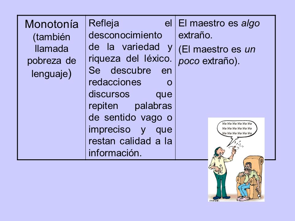Monotonía (también llamada pobreza de lenguaje ) Refleja el desconocimiento de la variedad y riqueza del léxico.