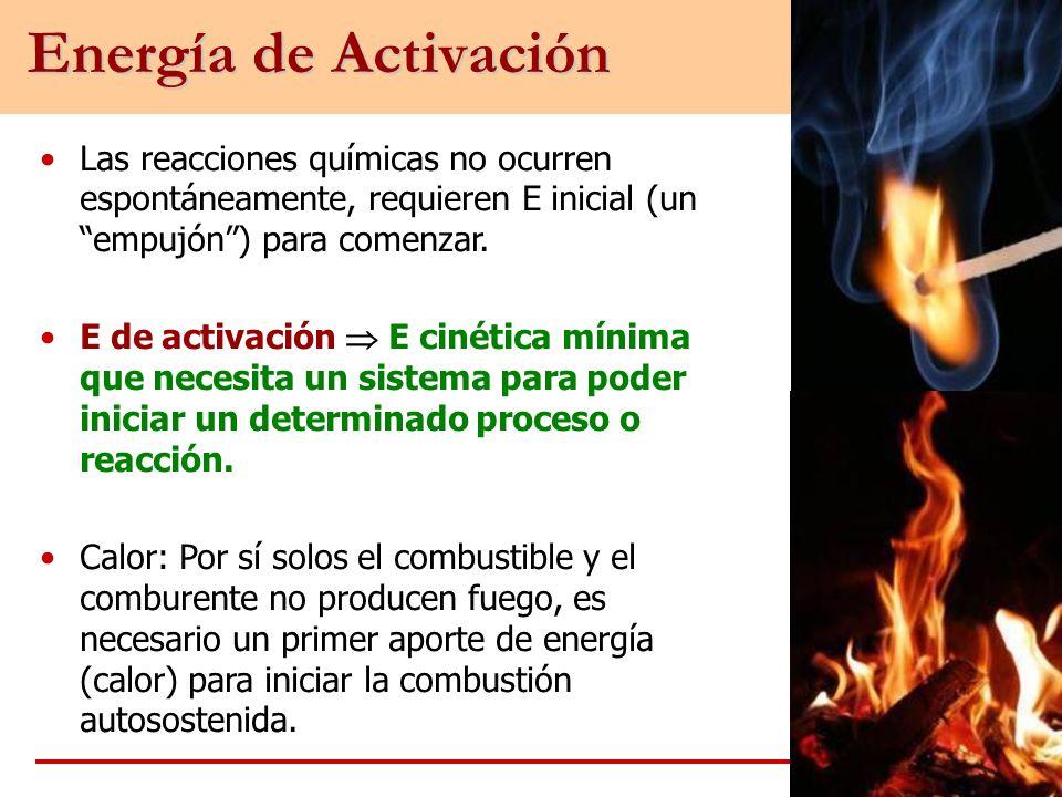 Energía de Activación Las reacciones químicas no ocurren espontáneamente, requieren E inicial (un empujón) para comenzar. E de activación E cinética m