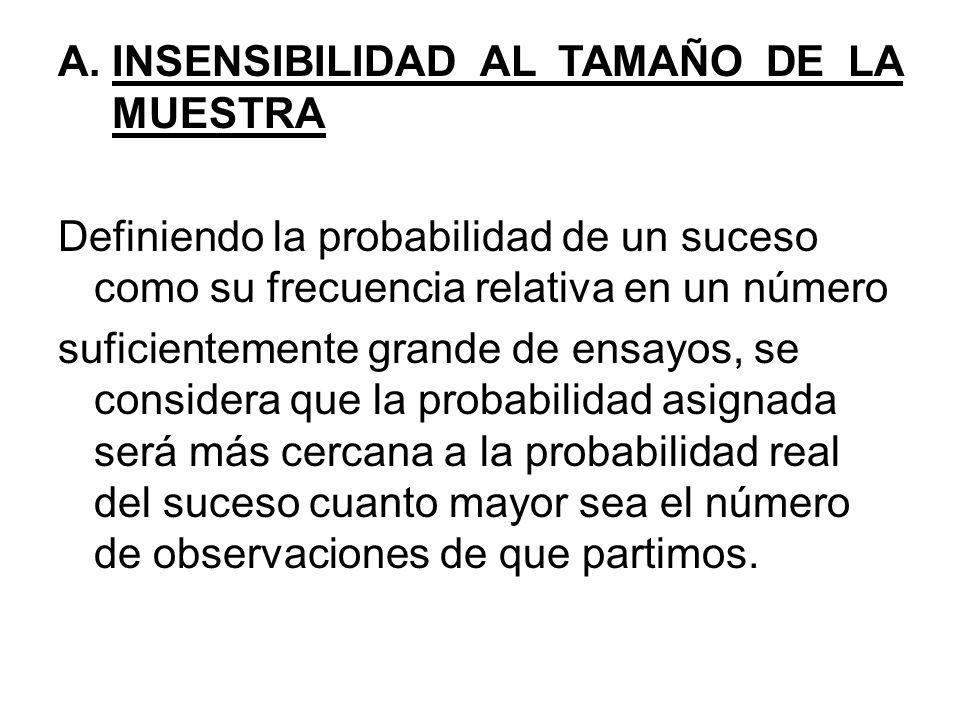 A.INSENSIBILIDAD AL TAMAÑO DE LA MUESTRA Definiendo la probabilidad de un suceso como su frecuencia relativa en un número suficientemente grande de en