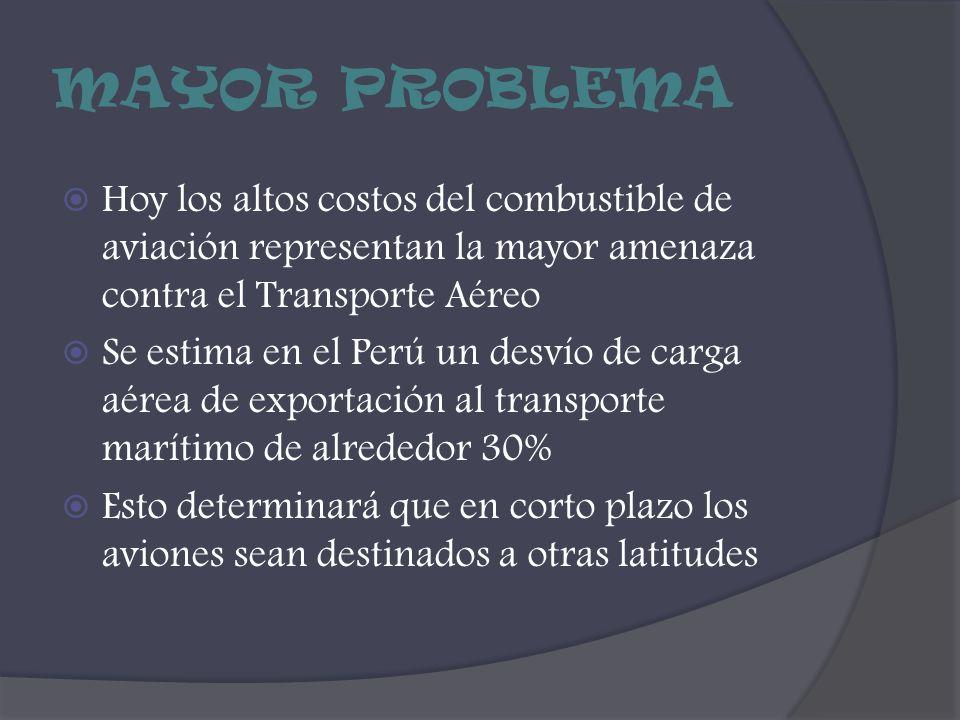 MAYOR PROBLEMA Hoy los altos costos del combustible de aviación representan la mayor amenaza contra el Transporte Aéreo Se estima en el Perú un desvío