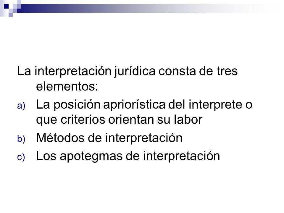 La interpretación jurídica consta de tres elementos: a) La posición apriorística del interprete o que criterios orientan su labor b) Métodos de interp