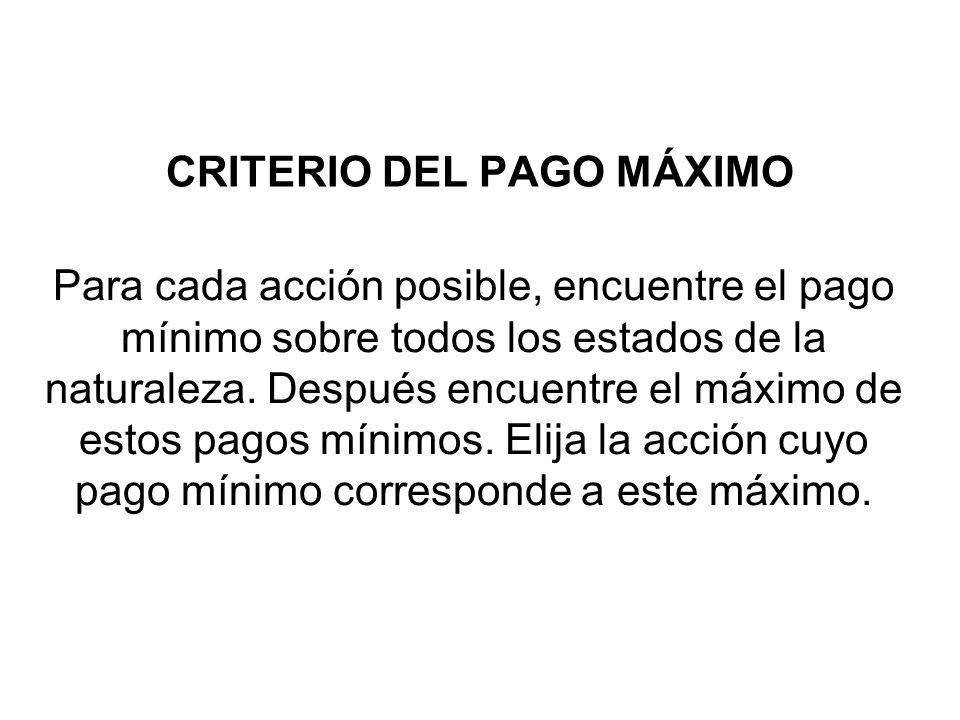CRITERIO DEL PAGO MÁXIMO Para cada acción posible, encuentre el pago mínimo sobre todos los estados de la naturaleza. Después encuentre el máximo de e