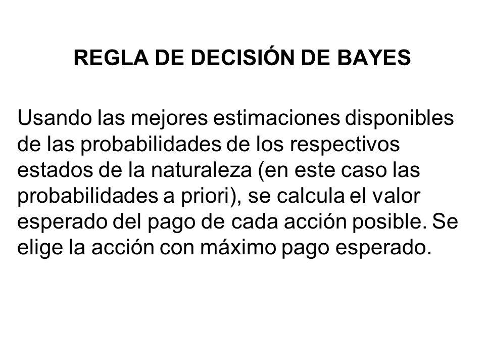 REGLA DE DECISIÓN DE BAYES Usando las mejores estimaciones disponibles de las probabilidades de los respectivos estados de la naturaleza (en este caso