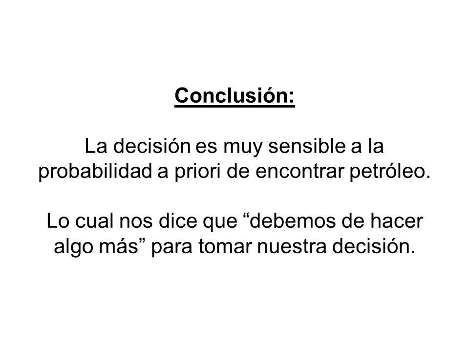 Conclusión: La decisión es muy sensible a la probabilidad a priori de encontrar petróleo. Lo cual nos dice que debemos de hacer algo más para tomar nu