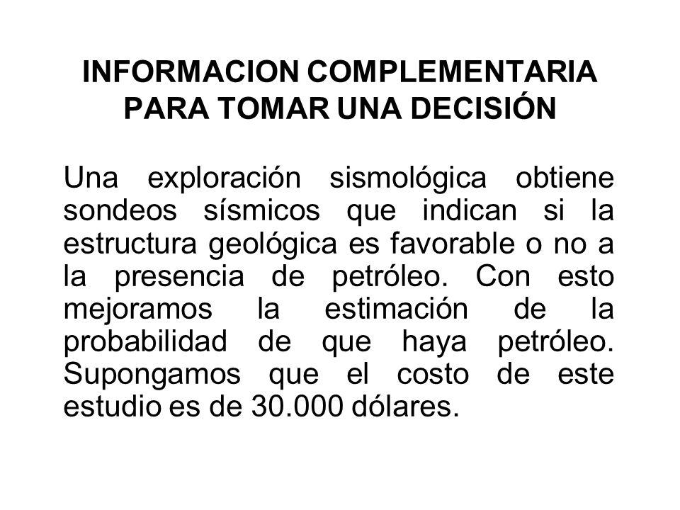 INFORMACION COMPLEMENTARIA PARA TOMAR UNA DECISIÓN Una exploración sismológica obtiene sondeos sísmicos que indican si la estructura geológica es favo