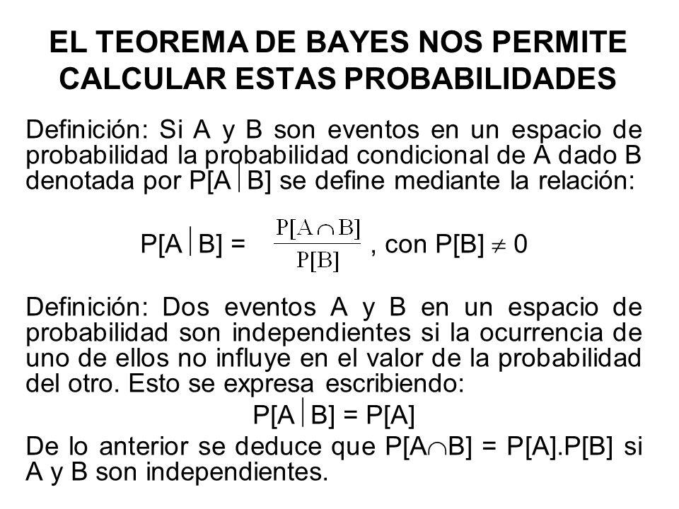 EL TEOREMA DE BAYES NOS PERMITE CALCULAR ESTAS PROBABILIDADES Definición: Si A y B son eventos en un espacio de probabilidad la probabilidad condicion