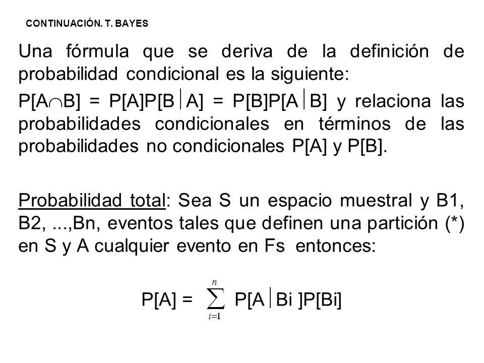 CONTINUACIÓN. T. BAYES Una fórmula que se deriva de la definición de probabilidad condicional es la siguiente: P[A B] = P[A]P[B A] = P[B]P[A B] y rela
