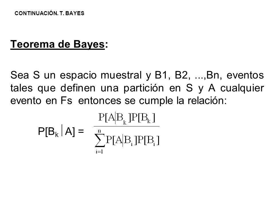 CONTINUACIÓN. T. BAYES Teorema de Bayes: Sea S un espacio muestral y B1, B2,...,Bn, eventos tales que definen una partición en S y A cualquier evento